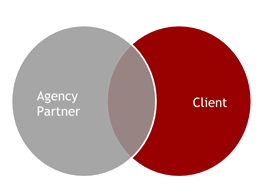Agency Search Consulting